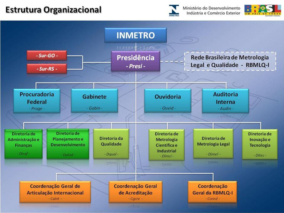 Produção Integrada de Frutas Certificação Florestal Exemplos de Programas de Avaliação da Conformidade desenvolvidos no Inmetro