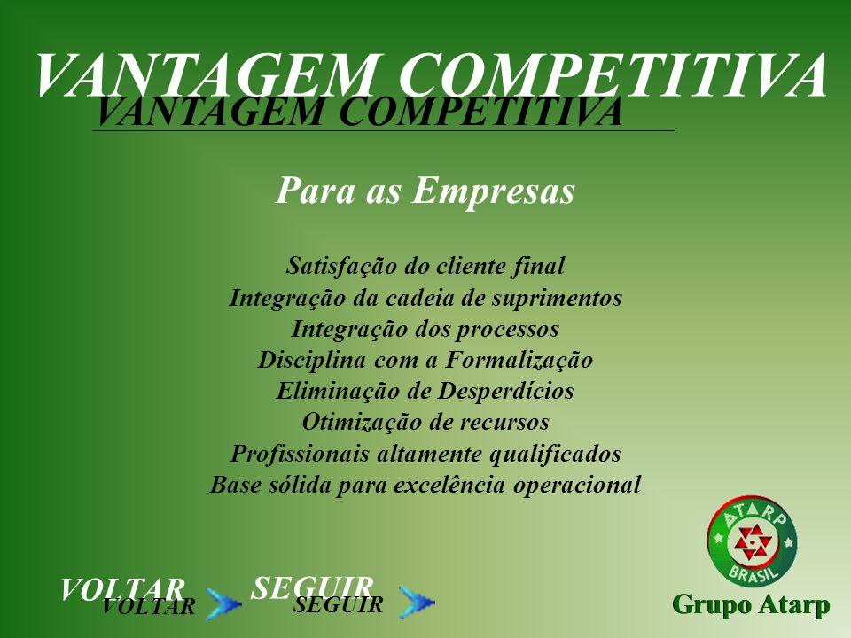 Grupo Atarp VANTAGEM COMPETITIVA Para as Empresas Satisfação do cliente final Integração da cadeia de suprimentos Integração dos processos Disciplina