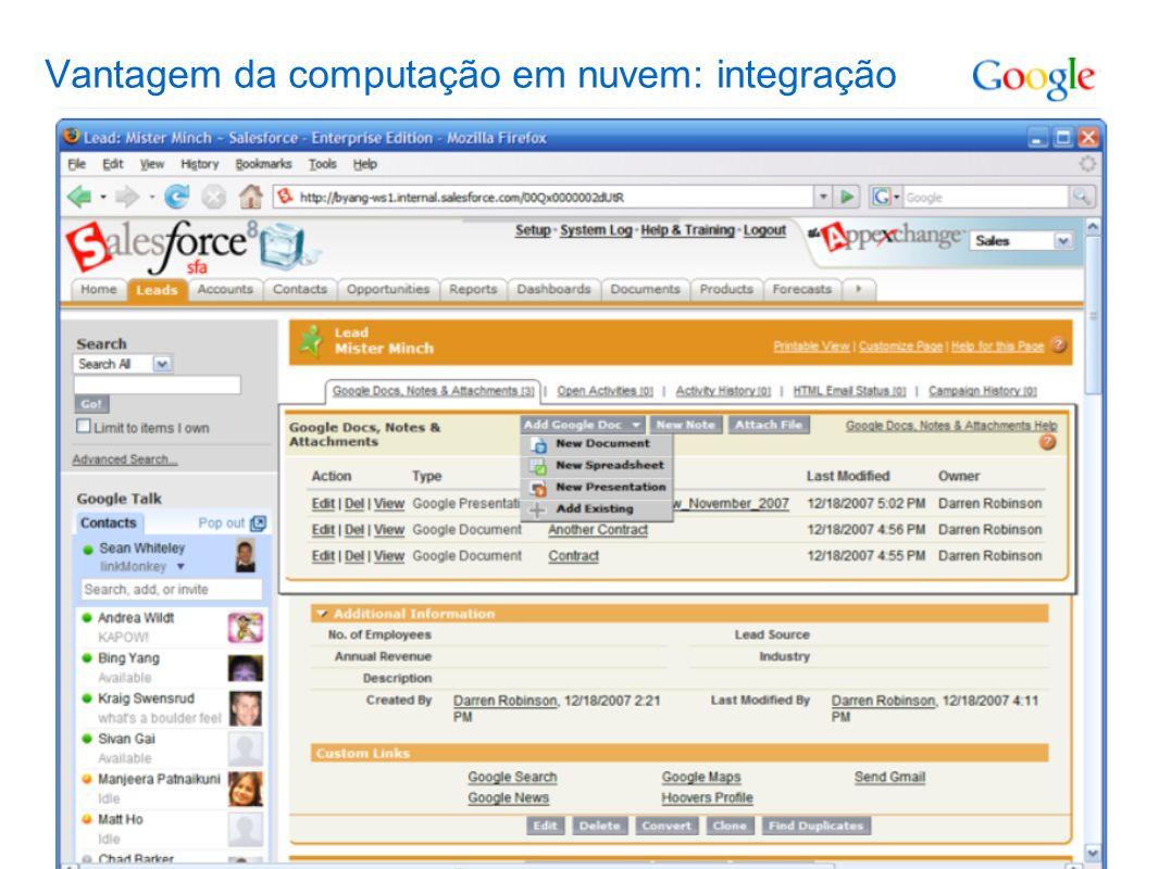 Informações Confidenciais e de Propriedade do Google Vantagem da computação em nuvem: integração
