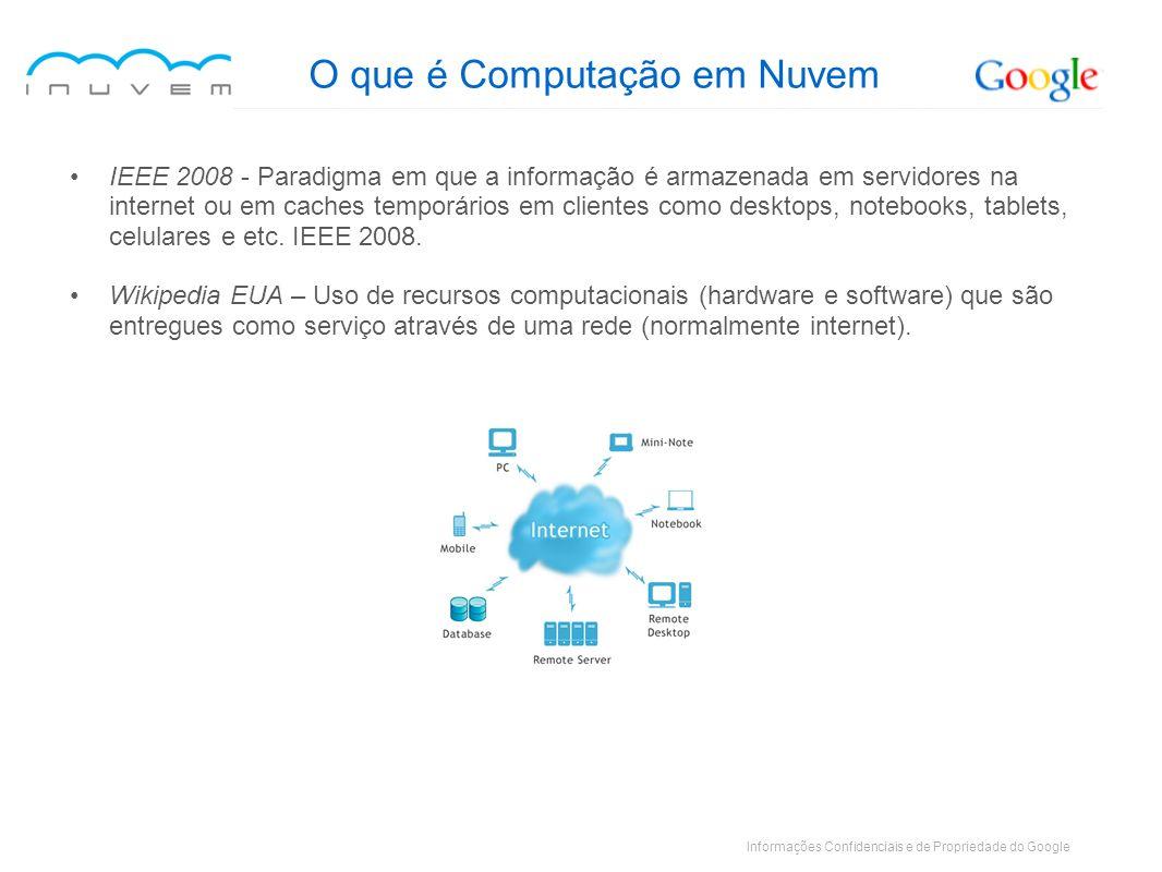 Informações Confidenciais e de Propriedade do Google Apps O que é Computação em Nuvem IEEE 2008 - Paradigma em que a informação é armazenada em servid