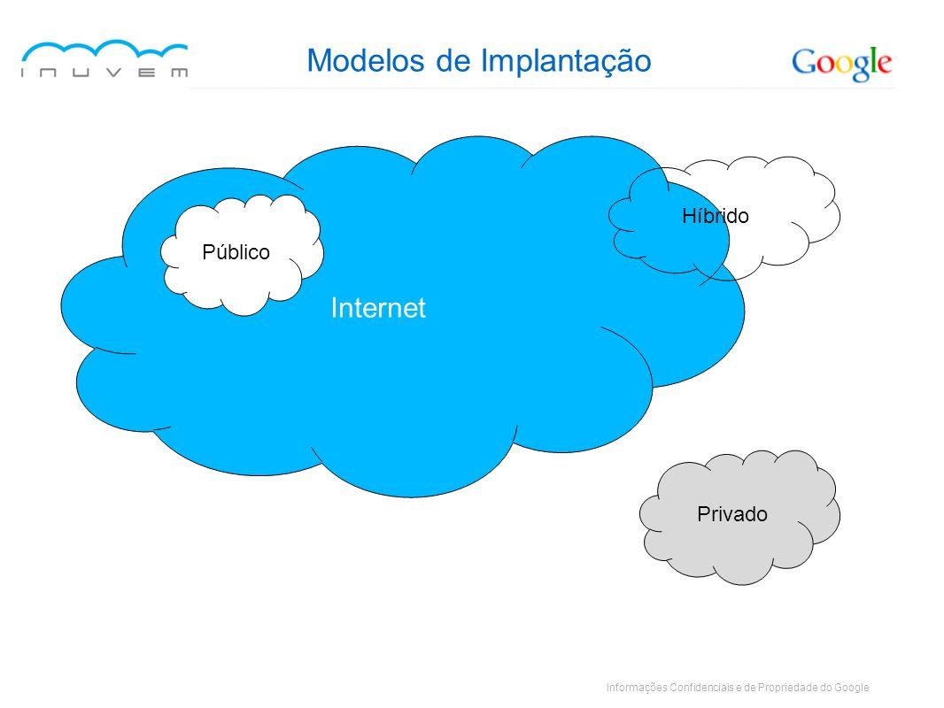 Informações Confidenciais e de Propriedade do Google Modelos de Implantação Internet Público Privado Híbrido