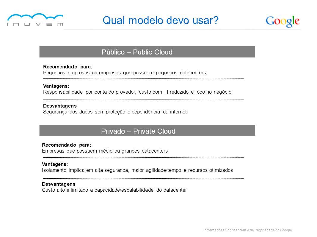 Informações Confidenciais e de Propriedade do Google Recomendado para: Pequenas empresas ou empresas que possuem pequenos datacenters. Desvantagens Se
