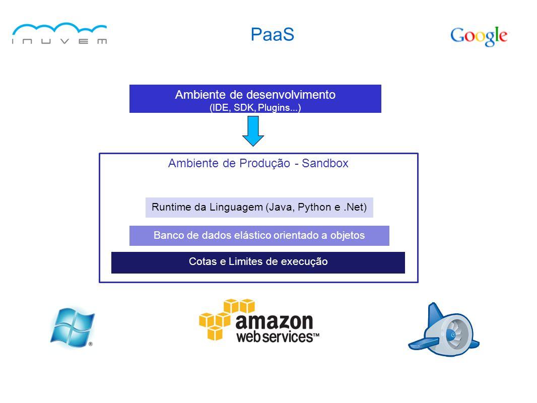 PaaS Ambiente de desenvolvimento (IDE, SDK, Plugins...) Ambiente de Produção - Sandbox Banco de dados elástico orientado a objetos Cotas e Limites de