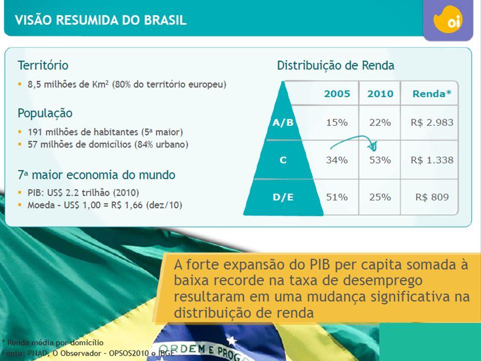 HISTÓRIA oi (antiga Telemar e Brasil Telecom) é uma concessionária de serviços de telecomunicações do Brasil.