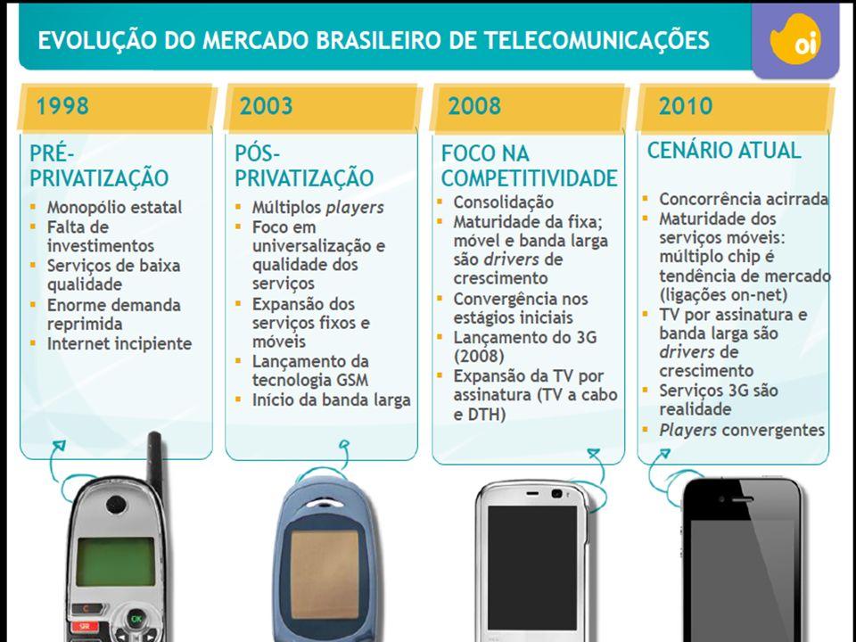 Sendo a primeira Companhia integrada no Brasil, a oi pôde mudar a abordagem de suas operações de uma visão-produto para uma visão-cliente e com isso acabou tornando-se a primeira opção em provimento de serviços de telecomunicações.
