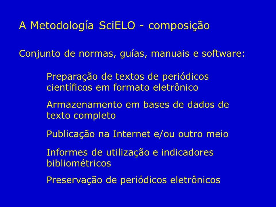 Conjunto de normas, guías, manuais e software: Preparação de textos de periódicos científicos em formato eletrônico Armazenamento em bases de dados de