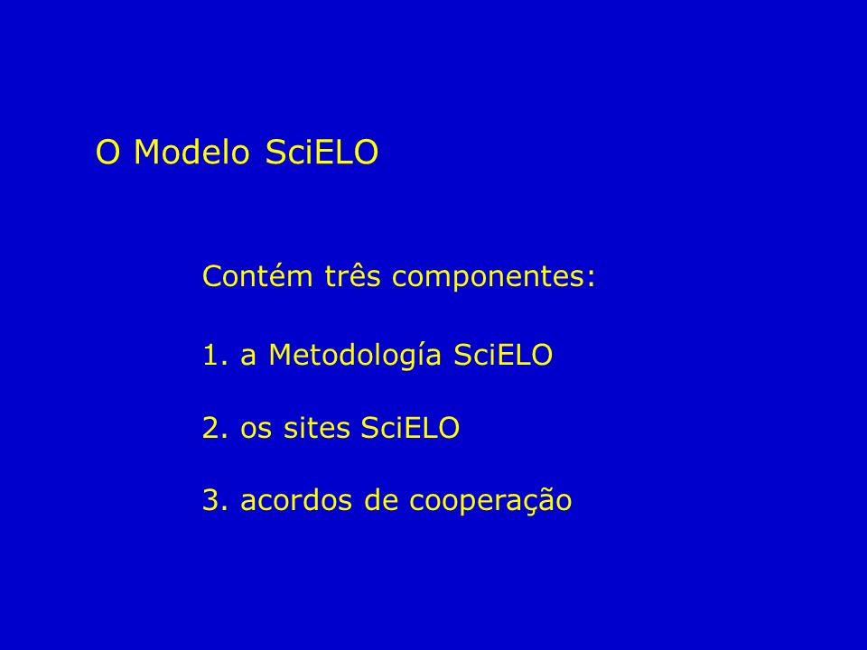 O Modelo SciELO Contém três componentes: 1. a Metodología SciELO 2. os sites SciELO 3. acordos de cooperação