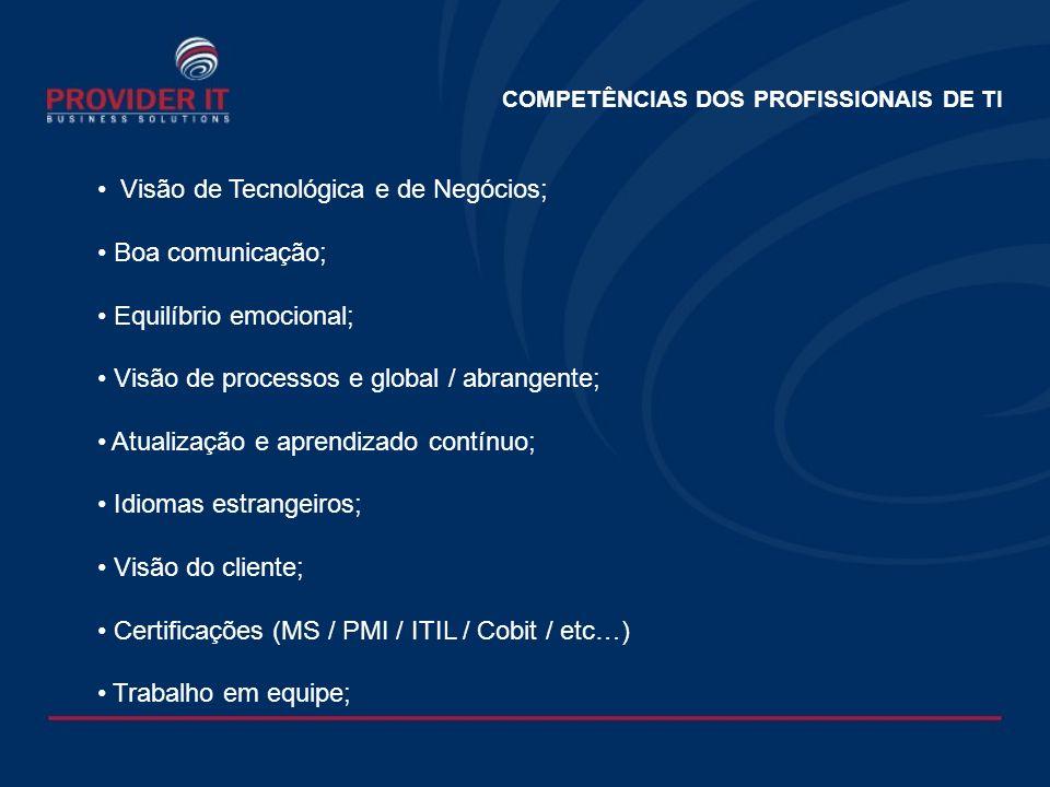 COMPETÊNCIAS DOS PROFISSIONAIS DE TI Visão de Tecnológica e de Negócios; Boa comunicação; Equilíbrio emocional; Visão de processos e global / abrangente; Atualização e aprendizado contínuo; Idiomas estrangeiros; Visão do cliente; Certificações (MS / PMI / ITIL / Cobit / etc…) Trabalho em equipe;