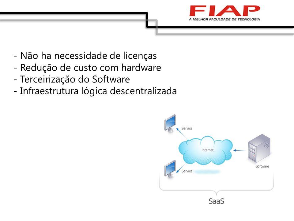 - Não ha necessidade de licenças - Redução de custo com hardware - Terceirização do Software - Infraestrutura lógica descentralizada