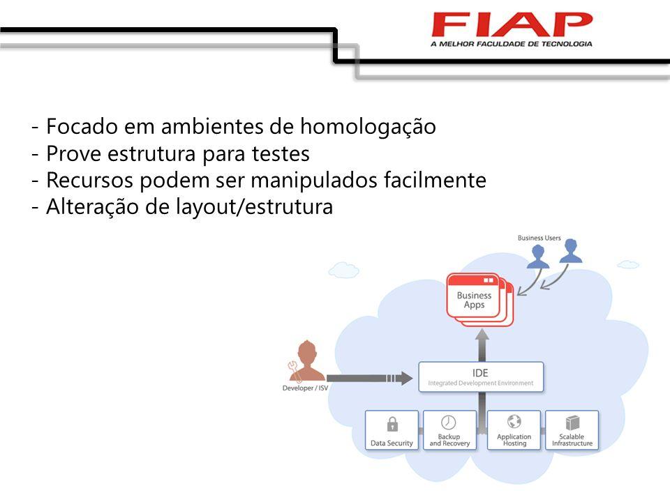 - Focado em ambientes de homologação - Prove estrutura para testes - Recursos podem ser manipulados facilmente - Alteração de layout/estrutura