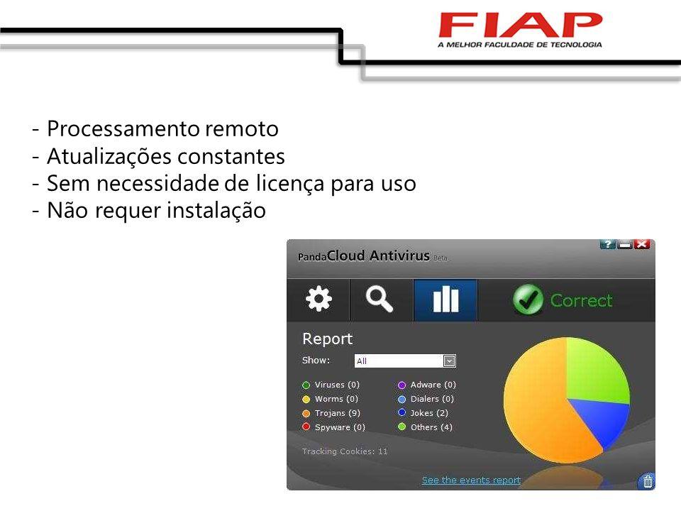 - Processamento remoto - Atualizações constantes - Sem necessidade de licença para uso - Não requer instalação