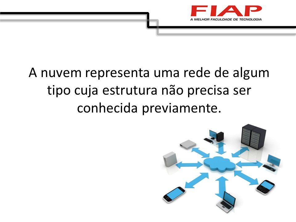 Autoatendimento sob demanda Amplo acesso a rede Pool de Recursos Elasticidade Rápida Serviços Mensuráveis