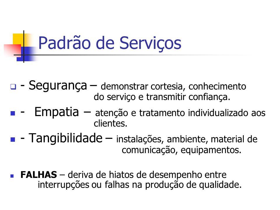 Padrão de Serviços - Segurança – demonstrar cortesia, conhecimento do serviço e transmitir confiança. - Empatia – atenção e tratamento individualizado