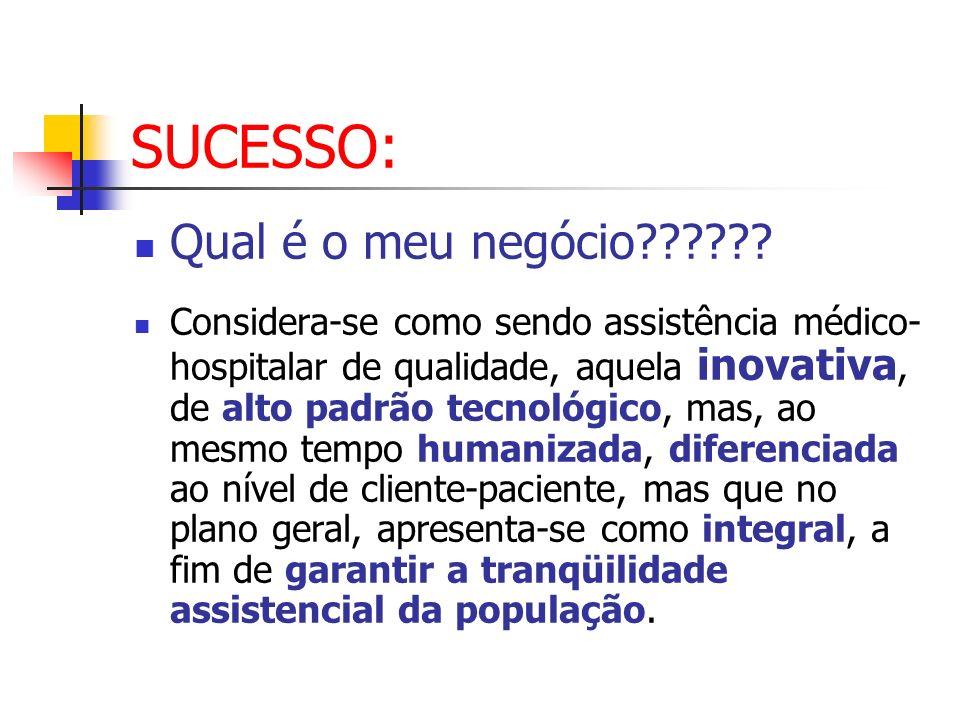 SUCESSO: Qual é o meu negócio?????? Considera-se como sendo assistência médico- hospitalar de qualidade, aquela inovativa, de alto padrão tecnológico,