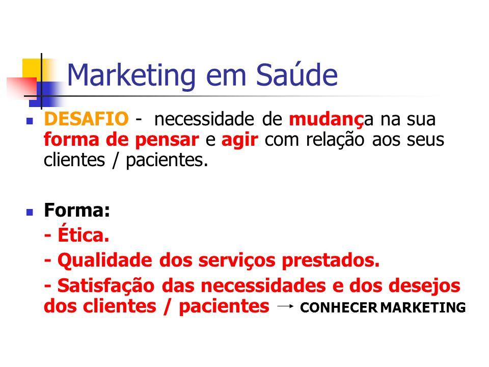 Marketing em Saúde DESAFIO - necessidade de mudança na sua forma de pensar e agir com relação aos seus clientes / pacientes. Forma: - Ética. - Qualida