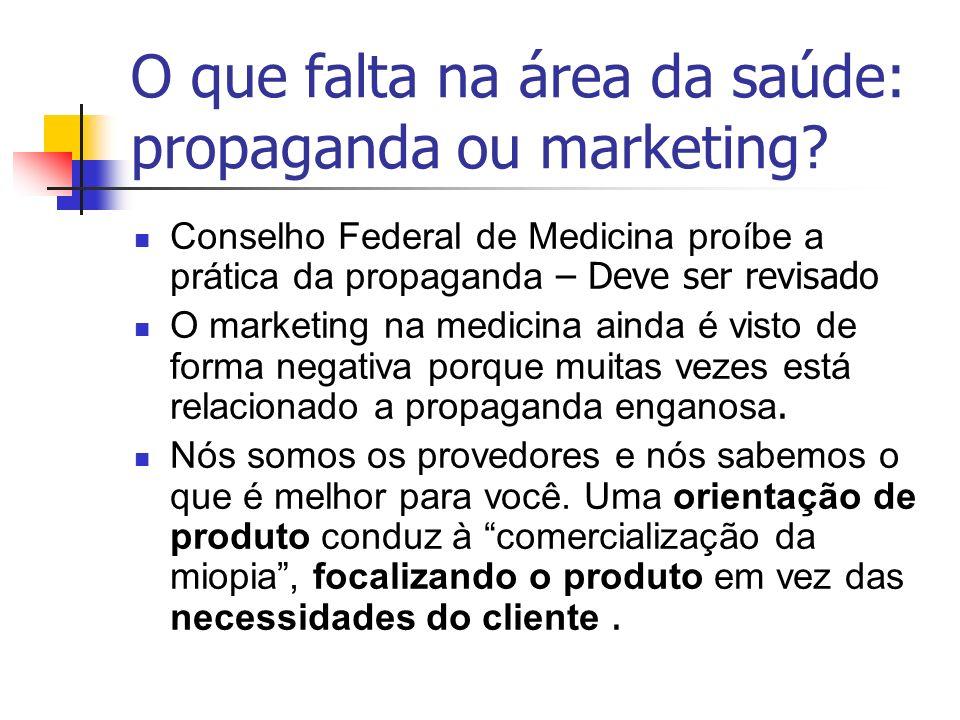 Orientação inicial: Marketing na medicina deve estar diretamente relacionado ao benefício à saúde pública ( Marinho Jorge Scarpi, coordenador do MBA em Saúde da Escola Paulista de Medicina, ligada à Universidade Federal de São Paulo (Unifesp).