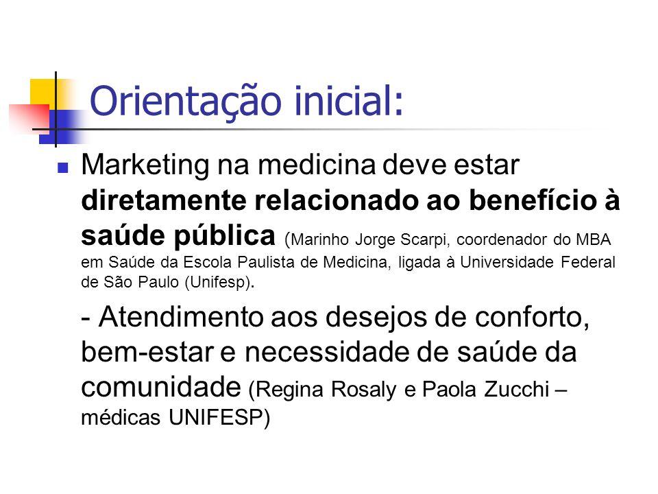 Orientação inicial: Mudar o conceito de paciente / cliente para cliente / paciente – orientação para o MERCADO.
