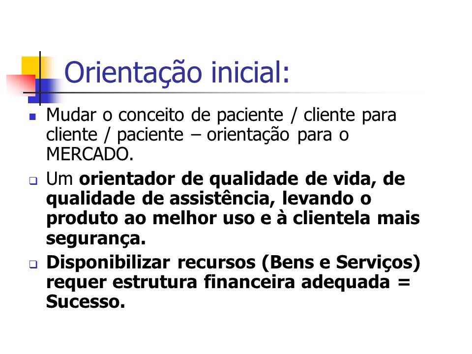 Orientação inicial: Mudar o conceito de paciente / cliente para cliente / paciente – orientação para o MERCADO. Um orientador de qualidade de vida, de
