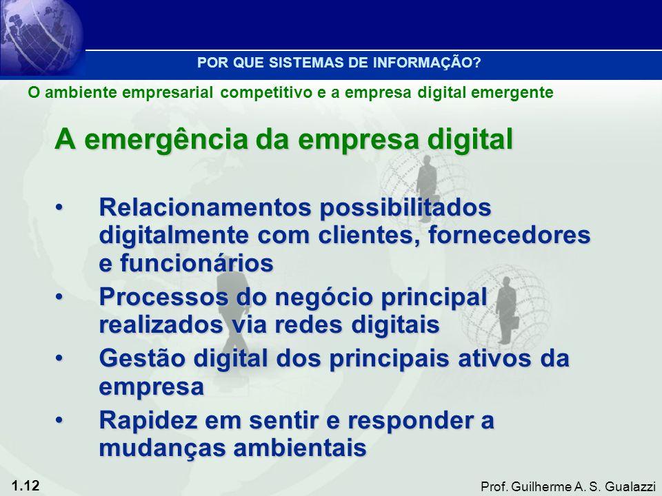 1.12 Prof. Guilherme A. S. Gualazzi A emergência da empresa digital Relacionamentos possibilitados digitalmente com clientes, fornecedores e funcionár
