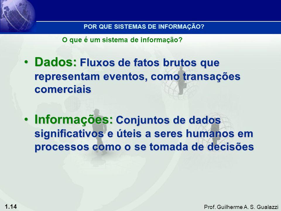 1.14 Prof. Guilherme A. S. Gualazzi Dados: Fluxos de fatos brutos que representam eventos, como transações comerciaisDados: Fluxos de fatos brutos que