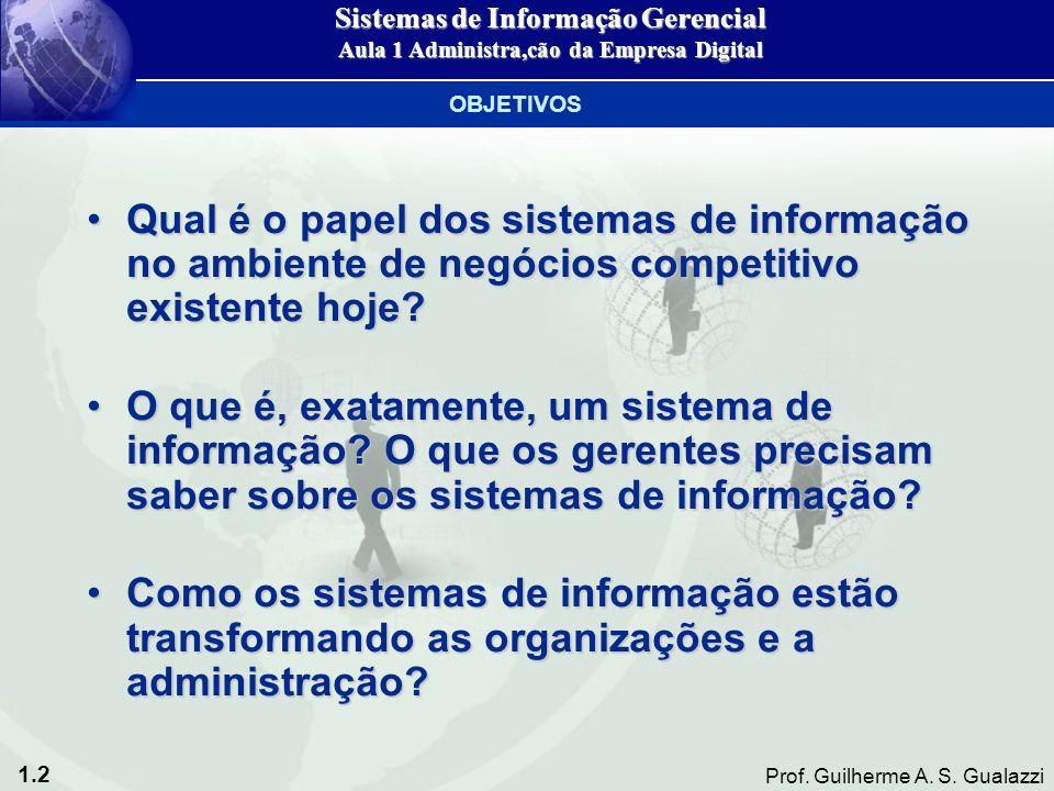 1.2 Prof. Guilherme A. S. Gualazzi Qual é o papel dos sistemas de informação no ambiente de negócios competitivo existente hoje?Qual é o papel dos sis