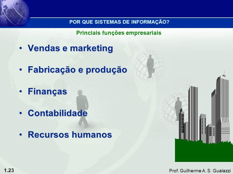 1.23 Prof. Guilherme A. S. Gualazzi Vendas e marketingVendas e marketing Fabricação e produçãoFabricação e produção FinançasFinanças ContabilidadeCont