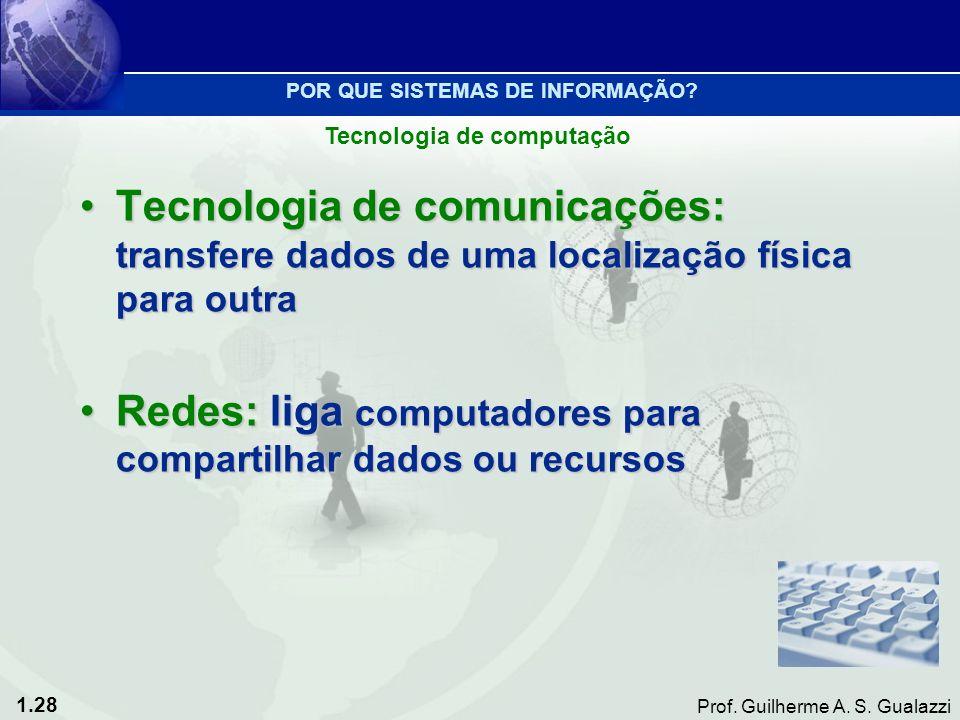 1.28 Prof. Guilherme A. S. Gualazzi Tecnologia de comunicações: transfere dados de uma localização física para outraTecnologia de comunicações: transf