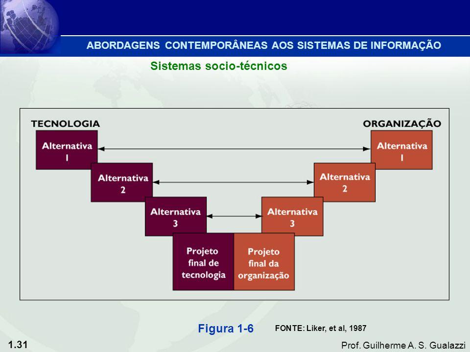 1.31 Prof. Guilherme A. S. Gualazzi FONTE: Liker, et al, 1987 Figura 1-6 Sistemas socio-técnicos ABORDAGENS CONTEMPORÂNEAS AOS SISTEMAS DE INFORMAÇÃO