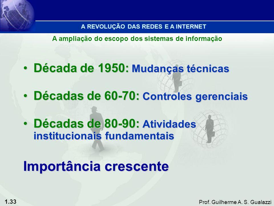 1.33 Prof. Guilherme A. S. Gualazzi Década de 1950: Mudanças técnicasDécada de 1950: Mudanças técnicas Décadas de 60-70: Controles gerenciaisDécadas d
