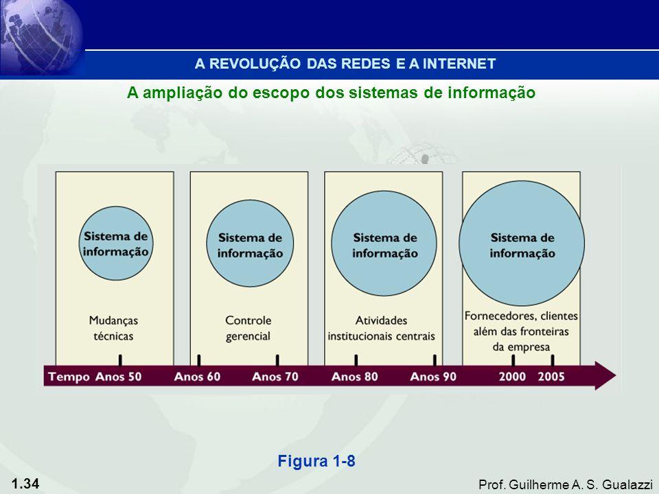 1.34 Prof. Guilherme A. S. Gualazzi Figura 1-8 A REVOLUÇÃO DAS REDES E A INTERNET A ampliação do escopo dos sistemas de informação