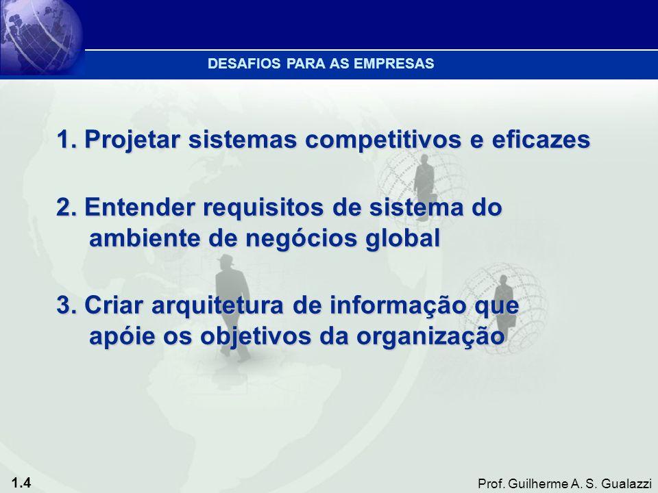 1.4 Prof. Guilherme A. S. Gualazzi 1. Projetar sistemas competitivos e eficazes 2. Entender requisitos de sistema do ambiente de negócios global 3. Cr