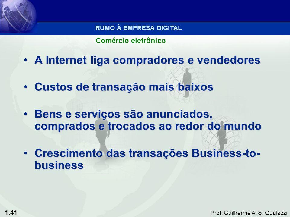 1.41 Prof. Guilherme A. S. Gualazzi A Internet liga compradores e vendedoresA Internet liga compradores e vendedores Custos de transação mais baixosCu