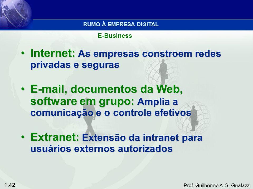 1.42 Prof. Guilherme A. S. Gualazzi Internet: As empresas constroem redes privadas e segurasInternet: As empresas constroem redes privadas e seguras E