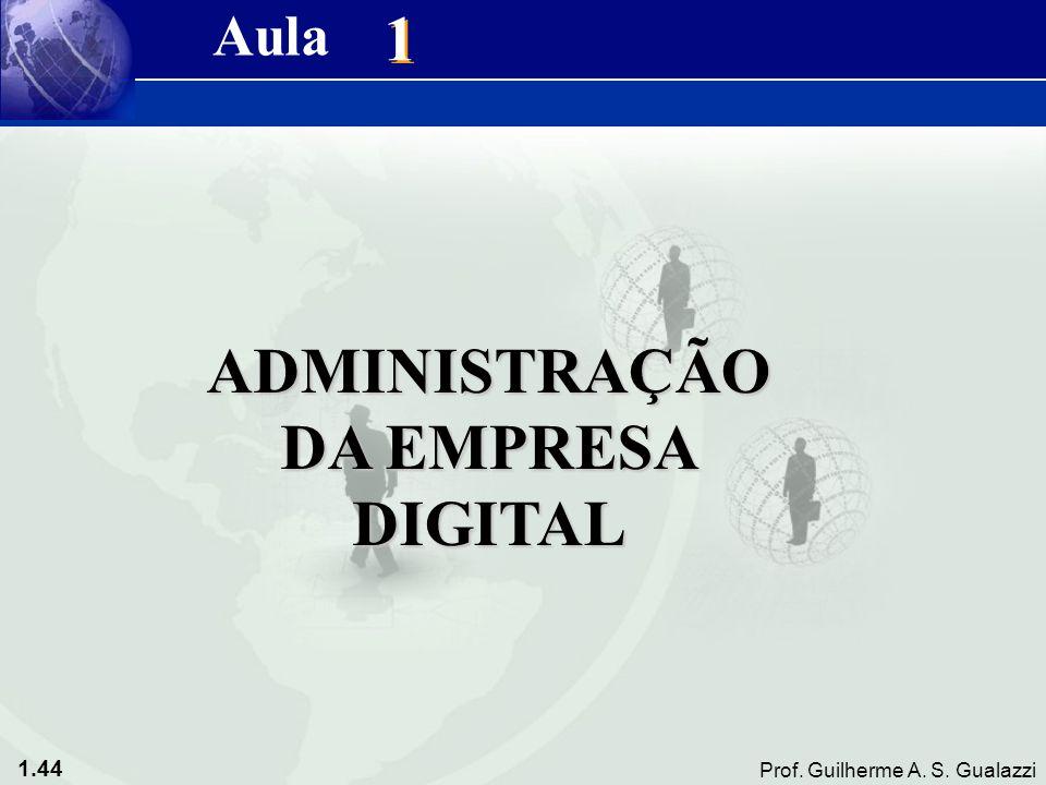 1.44 Prof. Guilherme A. S. Gualazzi 1 1 ADMINISTRAÇÃO DA EMPRESA DIGITAL Aula