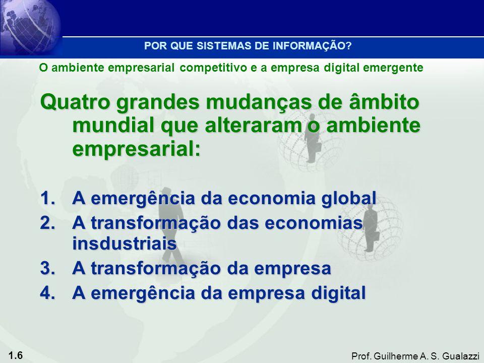 1.6 Prof. Guilherme A. S. Gualazzi O ambiente empresarial competitivo e a empresa digital emergente POR QUE SISTEMAS DE INFORMAÇÃO? Quatro grandes mud