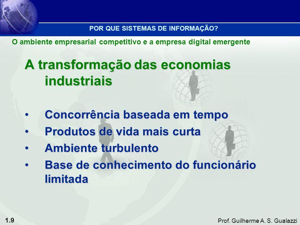 1.9 Prof. Guilherme A. S. Gualazzi A transformação das economias industriais Concorrência baseada em tempoConcorrência baseada em tempo Produtos de vi