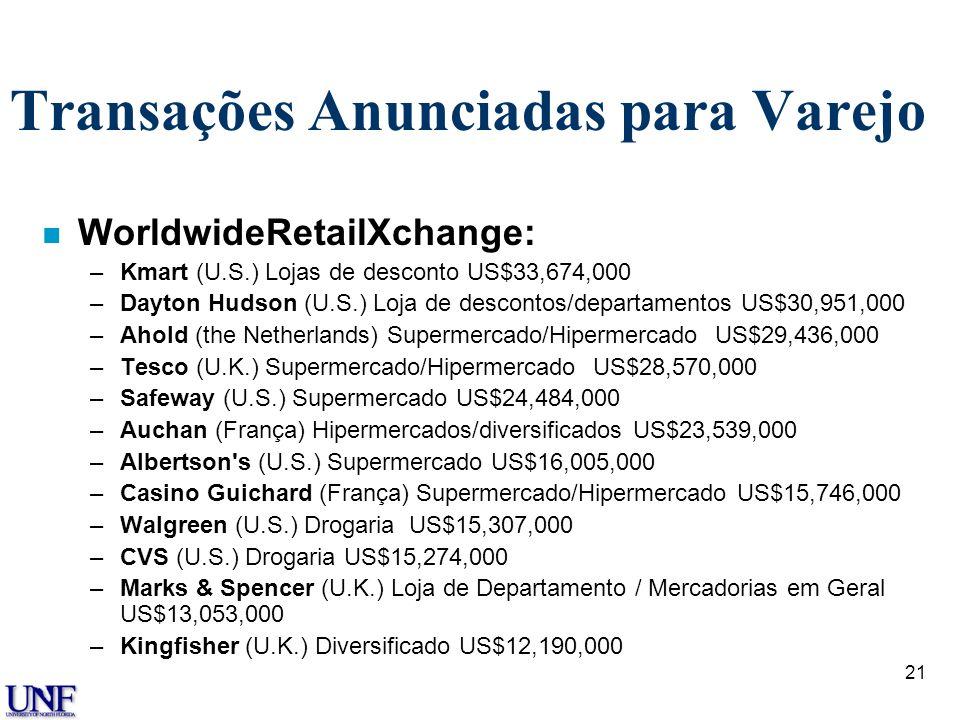 20 Transações Anunciadas para Varejo n GlobalNetXchange: –Carrefour (Francês) Hipermercado US$52,312,000 –Metro AG (Alemanha) Diversos US$52,131,000 –