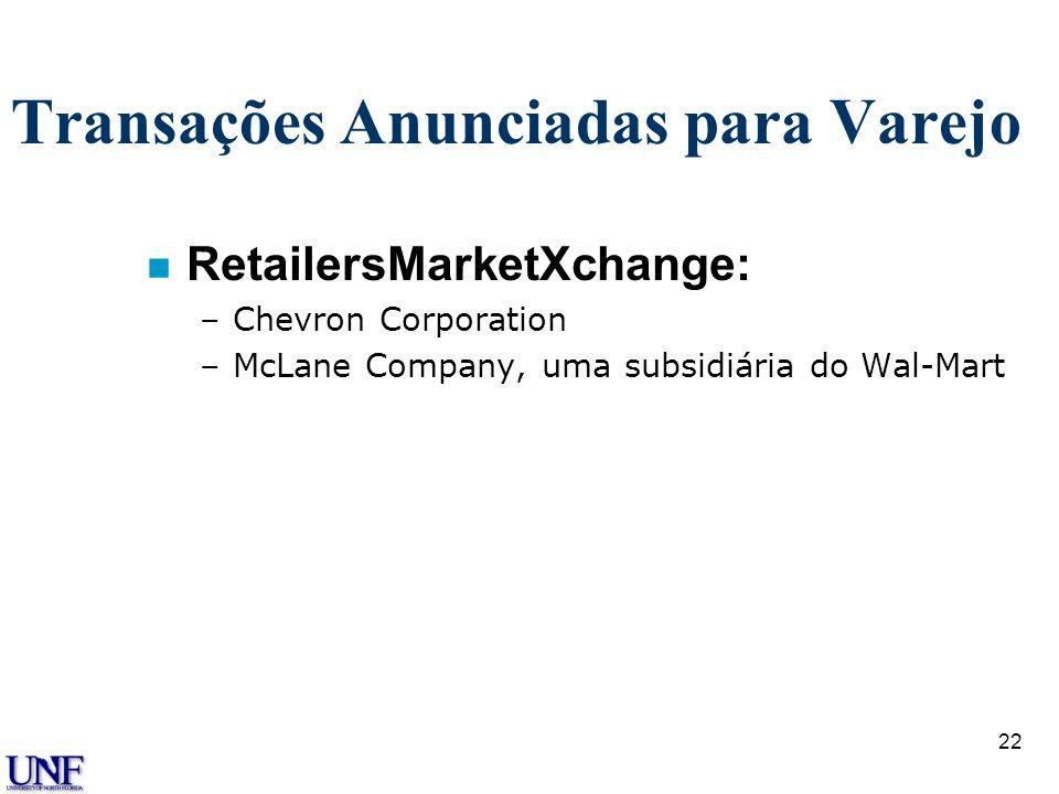 21 Transações Anunciadas para Varejo n WorldwideRetailXchange: –Kmart (U.S.) Lojas de desconto US$33,674,000 –Dayton Hudson (U.S.) Loja de descontos/d