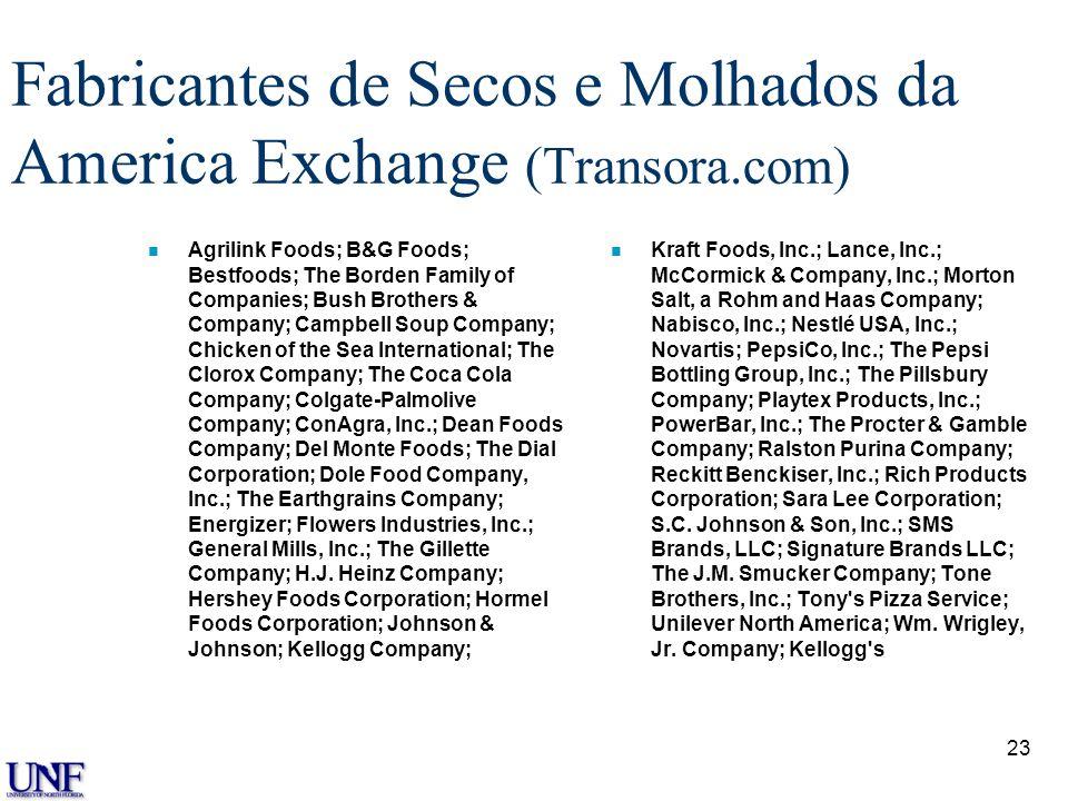 22 Transações Anunciadas para Varejo n RetailersMarketXchange: –Chevron Corporation –McLane Company, uma subsidiária do Wal-Mart