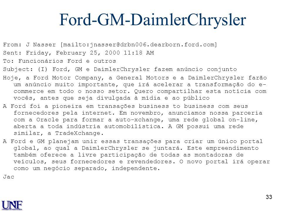 32 Leilões reversos n Pneus para Ford de US$ 90 milhões para US$ 60 milhões n Pode ser oportunidade para opções