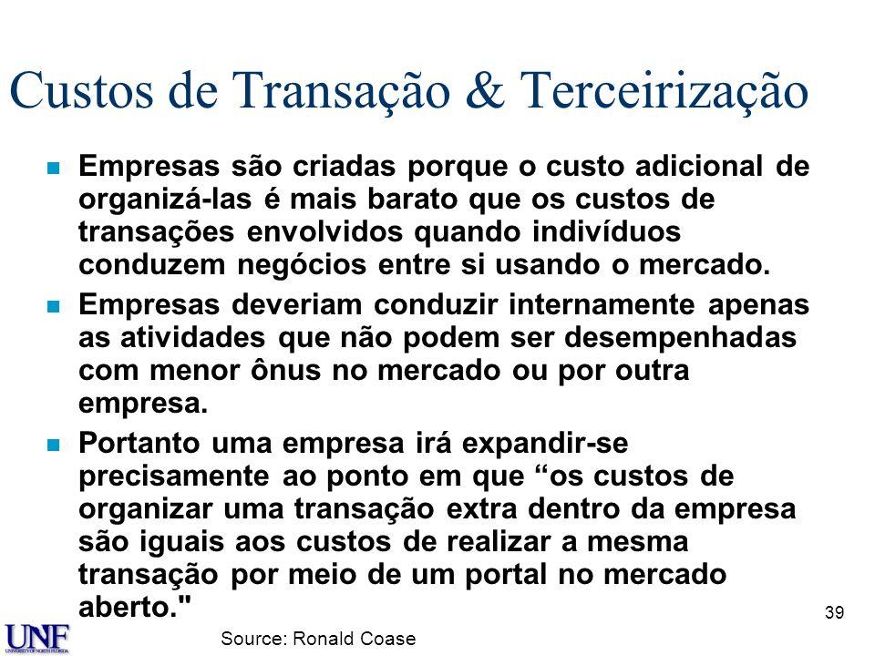 38 Como as Transações fazem dinheiro n Transações baseadas em leilões (eBay): Em geral cobra-se um honorário de transação ao fornecedor, por volta de
