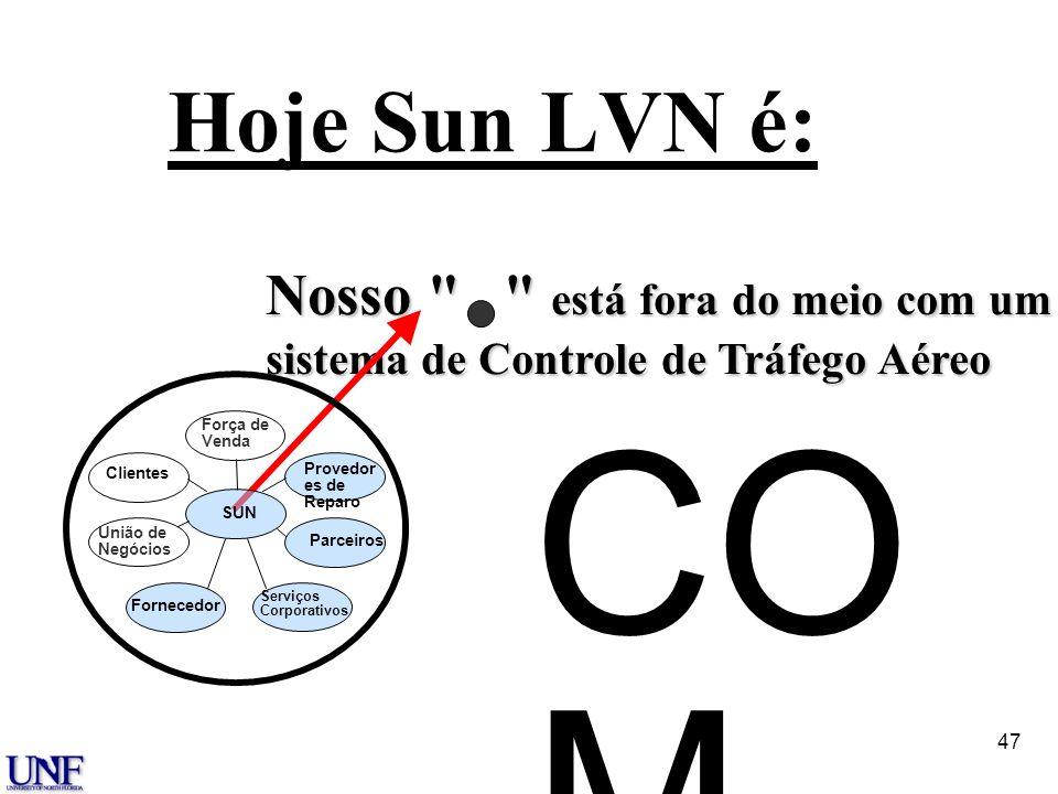 46 Antes do Sun LVN: Nosso