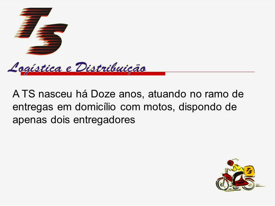 A TS nasceu há Doze anos, atuando no ramo de entregas em domicílio com motos, dispondo de apenas dois entregadores