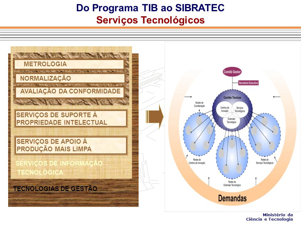 TECNOLOGIAS DE GESTÃO SERVIÇOS DE INFORMAÇÃO TECNOLÓGICA SERVIÇOS DE SUPORTE À PROPRIEDADE INTELECTUAL SERVIÇOS DE APOIO À PRODUÇÃO MAIS LIMPA METROLOGIA NORMALIZAÇÃO AVALIAÇÃO DA CONFORMIDADE Do Programa TIB ao SIBRATEC Serviços Tecnológicos Ministério da Ciência e Tecnologia