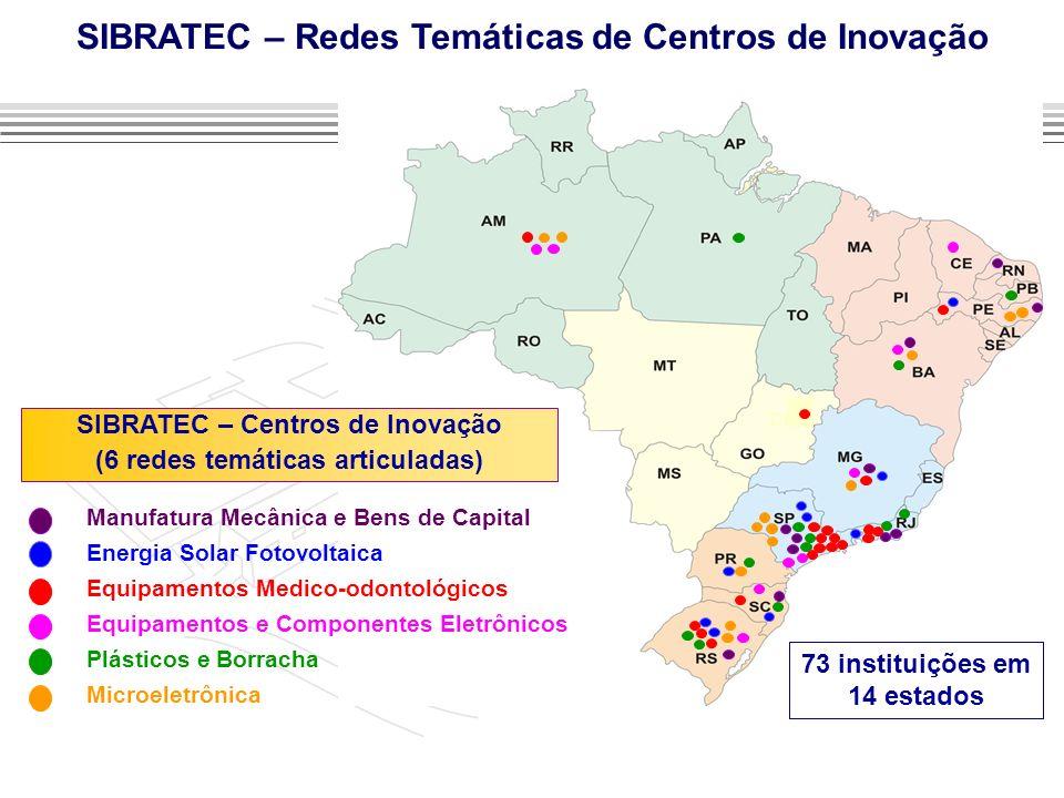 SIBRATEC – Redes Temáticas de Centros de Inovação DF 73 instituições em 14 estados SIBRATEC – Centros de Inovação (6 redes temáticas articuladas) Manufatura Mecânica e Bens de Capital Energia Solar Fotovoltaica Equipamentos Medico-odontológicos Equipamentos e Componentes Eletrônicos Plásticos e Borracha Microeletrônica