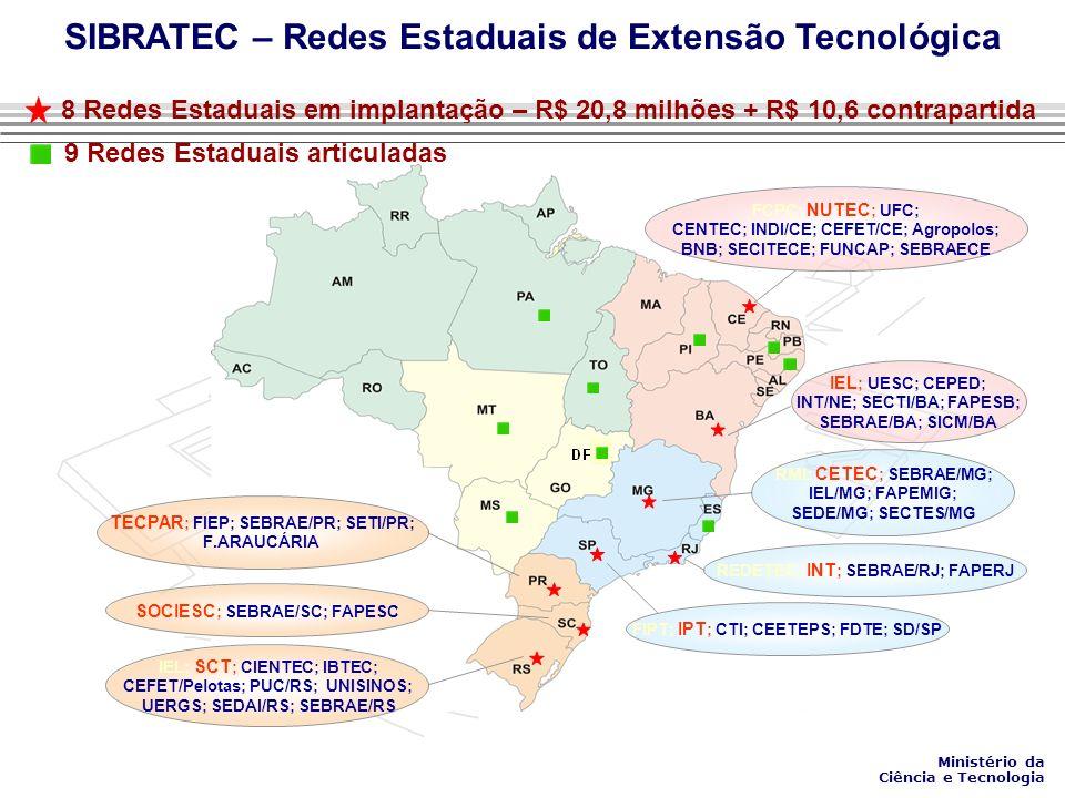 SIBRATEC – Redes Estaduais de Extensão Tecnológica 8 Redes Estaduais em implantação – R$ 20,8 milhões + R$ 10,6 contrapartida 9 Redes Estaduais articuladas TECPAR ; FIEP; SEBRAE/PR; SETI/PR; F.ARAUCÁRIA SOCIESC ; SEBRAE/SC; FAPESC IEL; SCT ; CIENTEC; IBTEC; CEFET/Pelotas; PUC/RS; UNISINOS; UERGS; SEDAI/RS; SEBRAE/RS FIPT; IPT ; CTI; CEETEPS; FDTE; SD/SP RMI; CETEC ; SEBRAE/MG; IEL/MG; FAPEMIG; SEDE/MG; SECTES/MG REDETEC; INT ; SEBRAE/RJ; FAPERJ IEL ; UESC; CEPED; INT/NE; SECTI/BA; FAPESB; SEBRAE/BA; SICM/BA FCPC; NUTEC ; UFC; CENTEC; INDI/CE; CEFET/CE; Agropolos; BNB; SECITECE; FUNCAP; SEBRAECE Ministério da Ciência e Tecnologia
