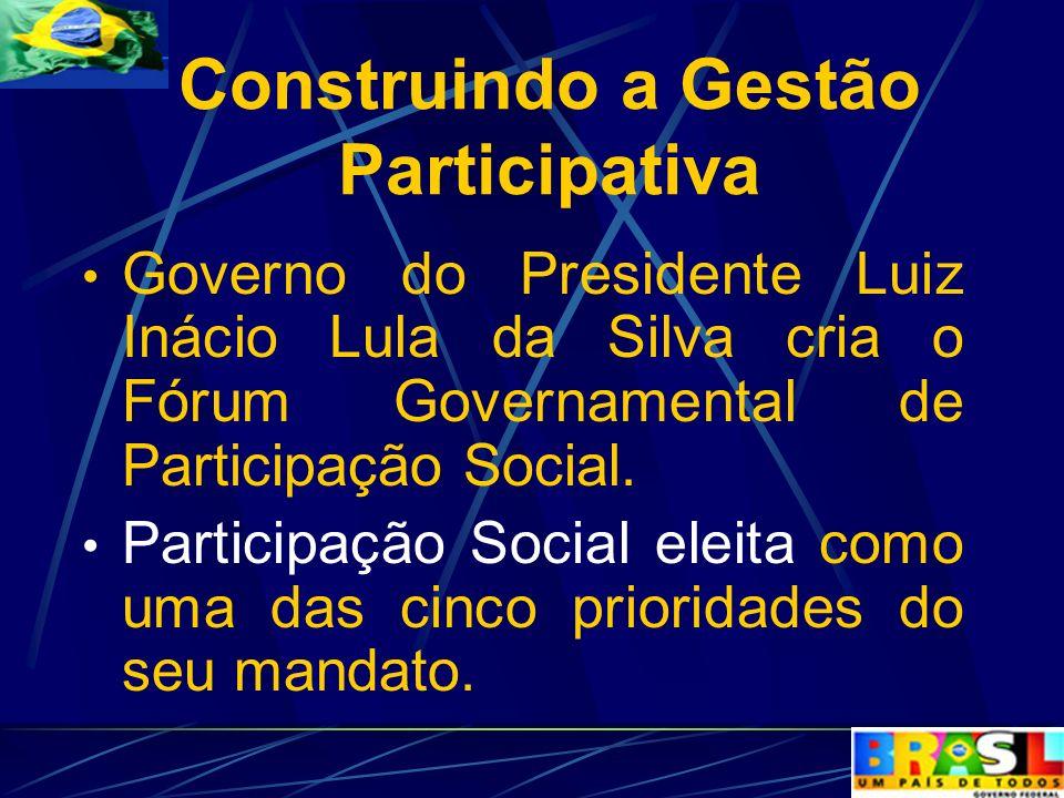Governo do Presidente Luiz Inácio Lula da Silva cria o Fórum Governamental de Participação Social. Participação Social eleita como uma das cinco prior