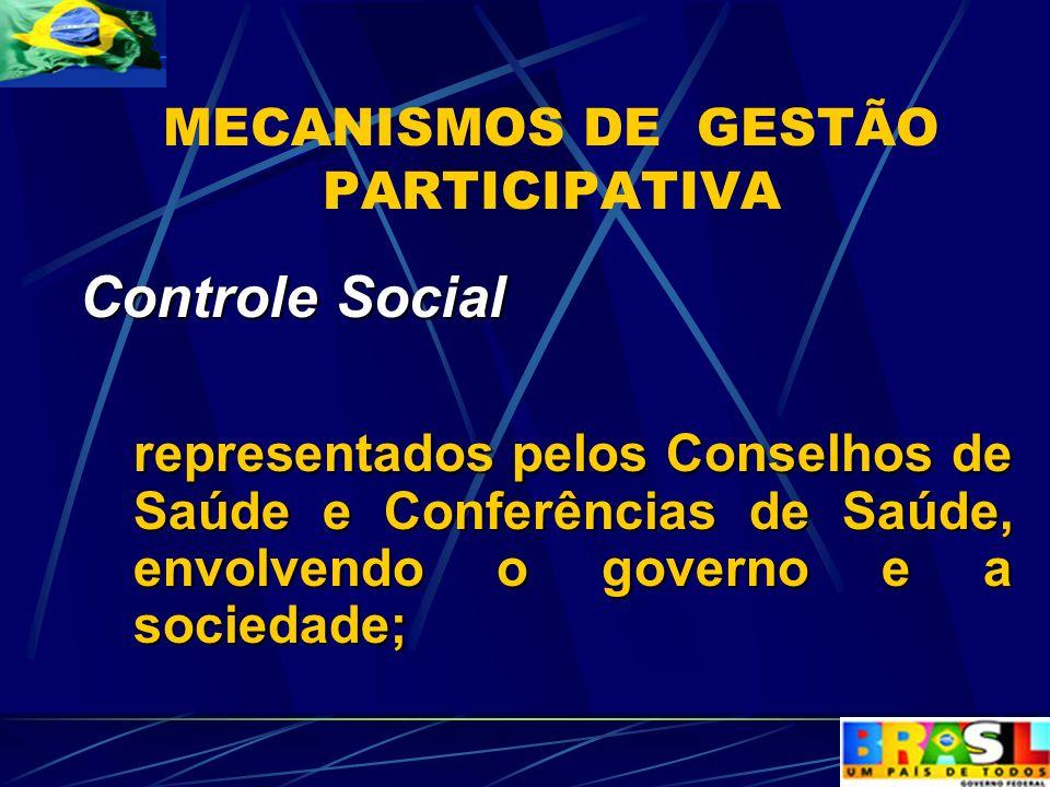 Controle Social Controle Social representados pelos Conselhos de Saúde e Conferências de Saúde, envolvendo o governo e a sociedade; MECANISMOS DE GEST
