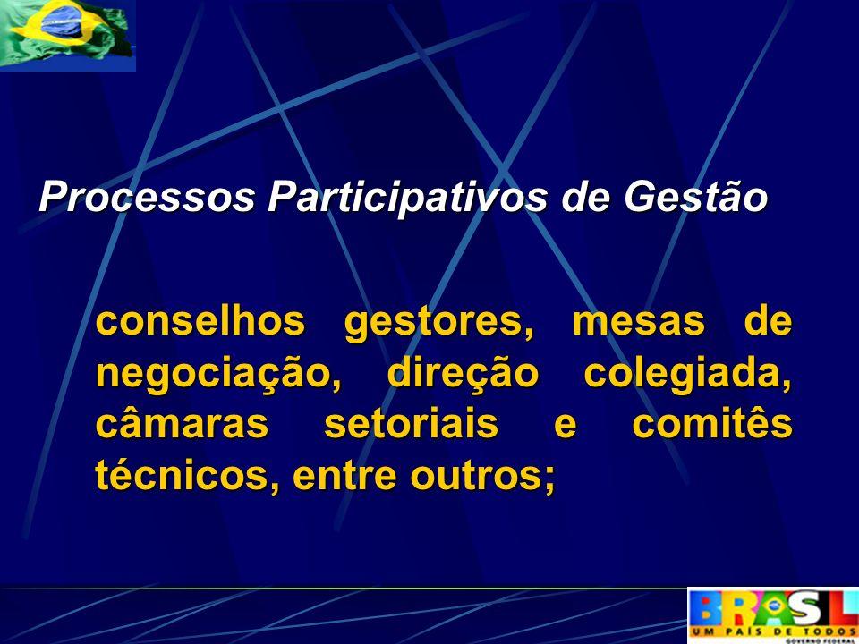 Processos Participativos de Gestão conselhos gestores, mesas de negociação, direção colegiada, câmaras setoriais e comitês técnicos, entre outros;