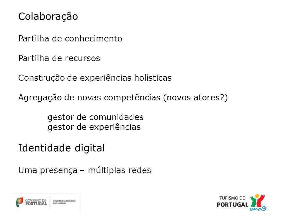 Colaboração Partilha de conhecimento Partilha de recursos Construção de experiências holísticas Agregação de novas competências (novos atores ) gestor de comunidades gestor de experiências Identidade digital Uma presença – múltiplas redes